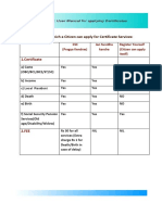 ServiceWiseRequirements-Jharkhand.pdf