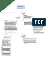 Revisione Dinamica Web