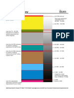 False Color Chart - Ikan