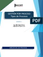 3.-GESTION_POR_PROCESOS_._TIPOS_DE_PROCESOS_INCISPP_TEMA_II_13.09.2016_.pdf