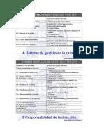 Matriz de Comparacion ISO 2015 - 2008
