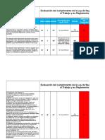Evaluación Del Cumplimiento de La Ley 29783