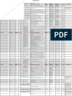 PAC MTI 2016 ReportePacPublico 16022016 Archivo