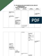 Cartel de Alcances y Secuencias de Conocimientos