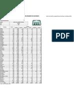 Censo Bovino Nariño_2015