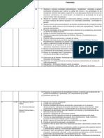 Personal Administrativo Funciones 2017 1