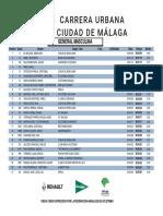Clasificacion General de La Carrera Urbana Ciudad de Malaga 2017 2017102216225813