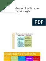 Antecedentes filosóficos de la psicología.pptx