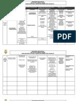 Formato Institucional Plan Area Bto Educacion Fisica