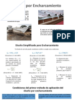 Diseño por Encharcamiento [Autoguardado].pptx