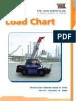 10-TonsTADANO-TR-100M.pdf