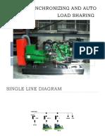qdadddDg Synchronisationprocess 120210043447 Phpapp01