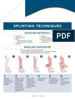 EMRA SportsMedicine Splint Guide