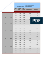 Tabela de Tubo Schedulle