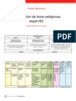 ie270_the_ex_zone_clasificacion_de_areas_peligrosas.pdf