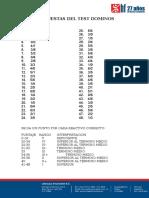 273548253-Respuestas-Del-Test-Dominos.doc