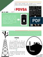 PDVSA Victoria