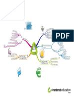 -IAS-7-Cash-Flow-Statements-mind-map-pdf.pdf