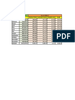 7254_2-Yearly Production Profile 2014-2017 - To Sucofindo(1)