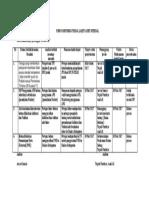 Form Monitoring Tindak Lanjut Audit Internal