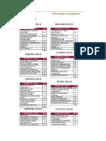 USMP Plan de Estudios - Derecho