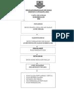 Rancangan Tahunan Koko 2013