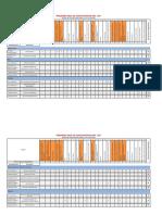 Matriz de Capacitación SSO-2017