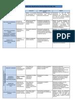 formulacindeobjetivosestrategicos PEI EJEMPLO.docx