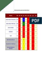 GRED PURATA SK.doc