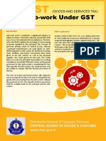 GST-Job Work Procedure_cbec Series