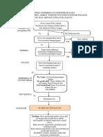 ALGORITMA de Quervain Tendosynovitis (1)