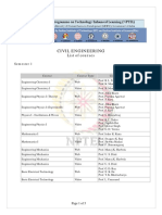 iitm course list.pdf