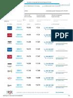 Simulador y Comparador de Precios de Seguros de Coche