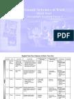 EnglishSchemesF4Final.pdf