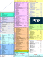 PDO Guidelines to Engineering Standards and Procedures.pptx