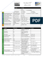 pmpformulasv5-141104043701-conversion-gate01.pdf