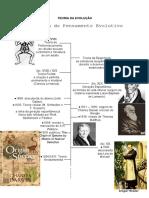 EVIDÊNCIAS DA TEORIA DA EVOLUÇÃO 2.pdf