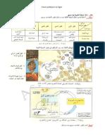 نشأة حميلة بيئية.pdf