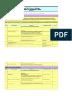 SPLMInstall Checklist