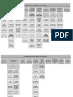 Regimento interno esquematizado.pdf