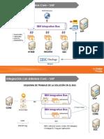 Solución de Interfaces BUS LPS.pptx