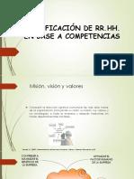 Plan de recursos humanos.pptx