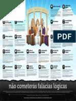BR LogicalFallaciesInfographic A1