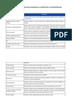 Instructivo de Llenado Plan y Cronograma de Inversion Presentado Por El Beneficiario a La Entidad Bancaria