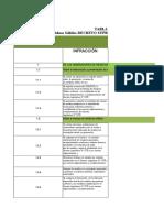 NUEVA TABLA DE INFRACCIONES Ley de Gestión Integral de RESIDUOS SOLIDOS DECRETO SUPREMO N° 014-2017-MINAM
