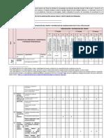 Ejemplo de Planificación Anual Para El Sexto Grado de Primaria