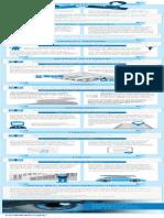 Fiber Migration Infographic MM-110331-En