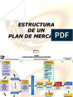 Estructura de Un Plan de Mercadeo
