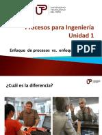 Procesos Para Ingenieria_U1