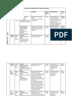 Copia de Cronograma Brigada de Emergencia Postobon - Medellin Ok